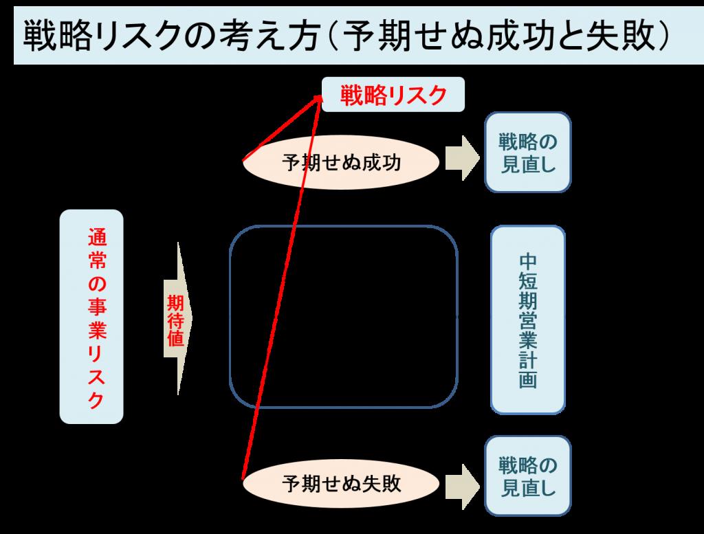 column8図3