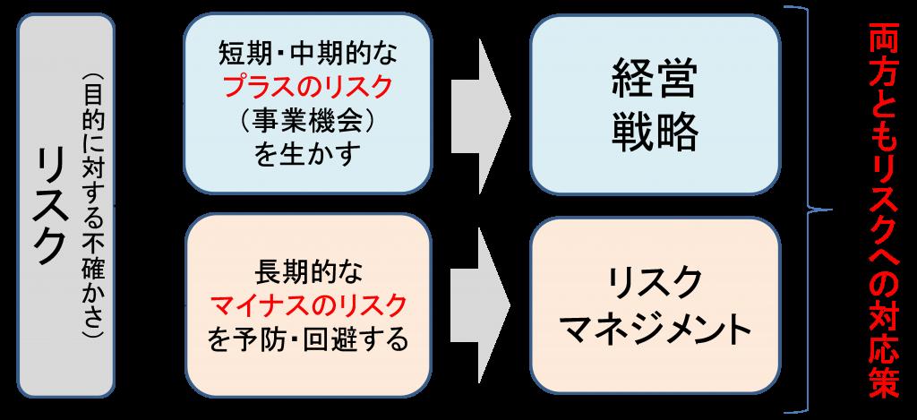 column8図1