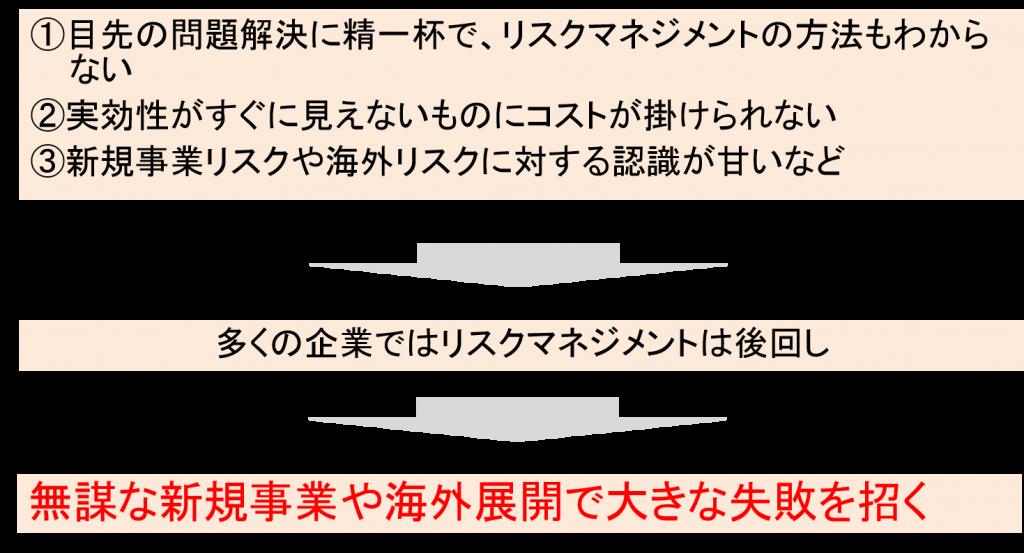 column6図1