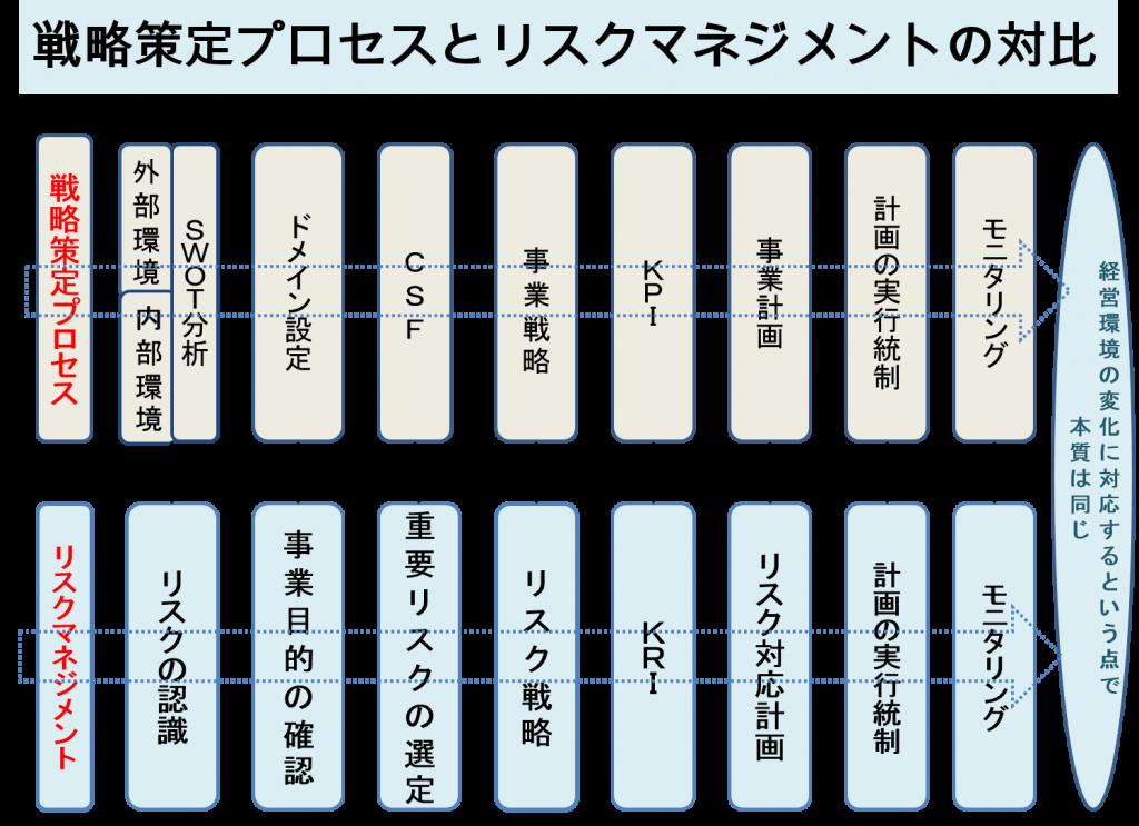 column8図2